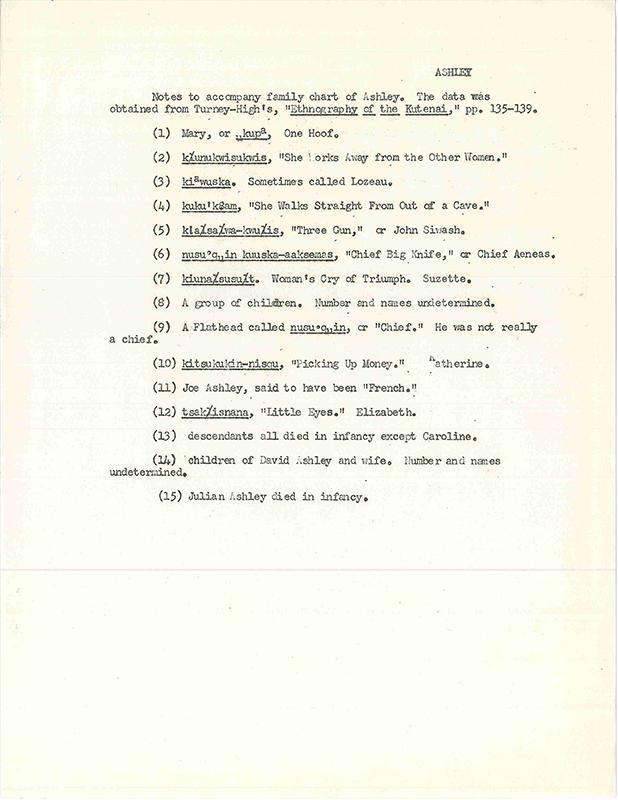 cg278f03_genealogies1952_Page_18.jpg