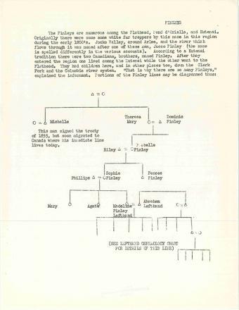 cg278f03_genealogies1952_Page_13.jpg